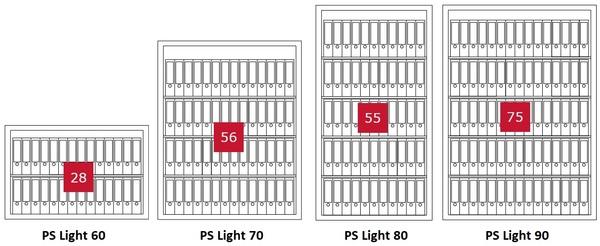 modellen ATB PS Light